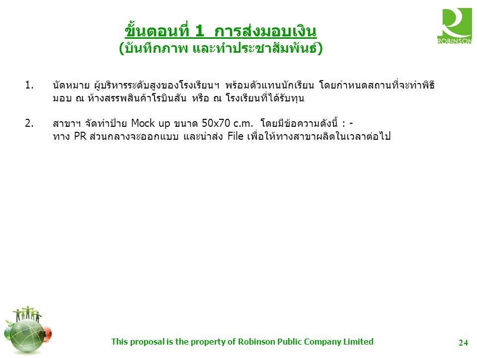 This proposal is the property of Robinson Public Company Limited 24 ขั้นตอนที่ 1 การส่งมอบเงิน (บันทึกภาพ และทำประชาสัมพันธ์) 1.นัดหมาย ผู้บริหารระดับสูงของโรงเรียนฯ พร้อมตัวแทนนักเรียน โดยกำหนดสถานที่จะทำพิธี มอบ ณ ห้างสรรพสินค้าโรบินสัน หรือ ณ โรงเรียนที่ได้รับทุน 2.สาขาฯ จัดทำป้าย Mock up ขนาด 50x70 c.m.