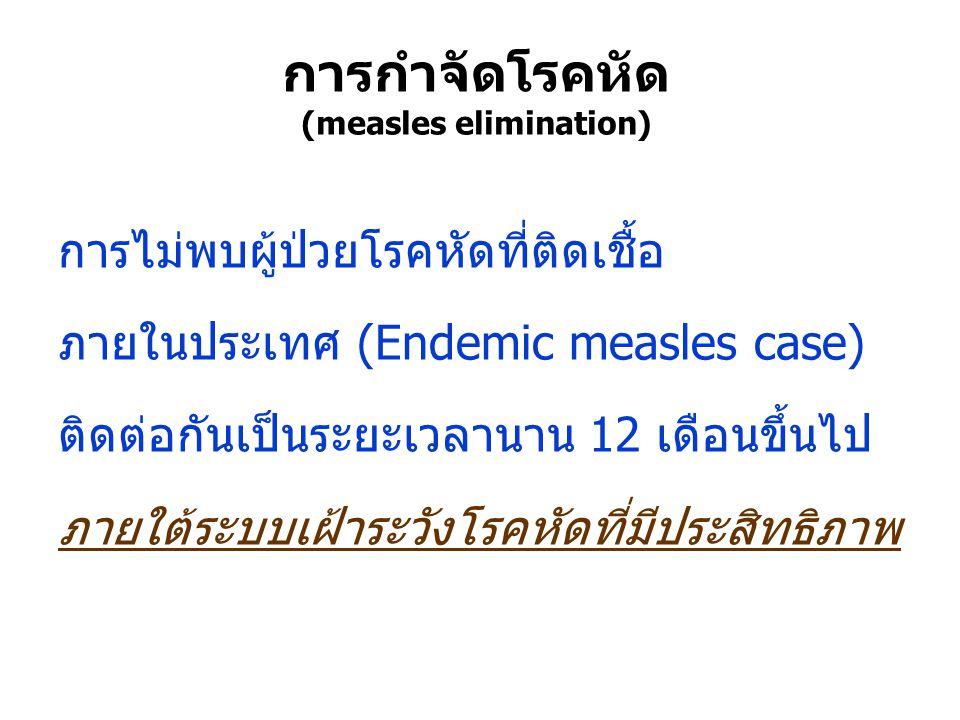 การกำจัดโรคหัด (measles elimination) การไม่พบผู้ป่วยโรคหัดที่ติดเชื้อ ภายในประเทศ (Endemic measles case) ติดต่อกันเป็นระยะเวลานาน 12 เดือนขึ้นไป ภายใต้ระบบเฝ้าระวังโรคหัดที่มีประสิทธิภาพ