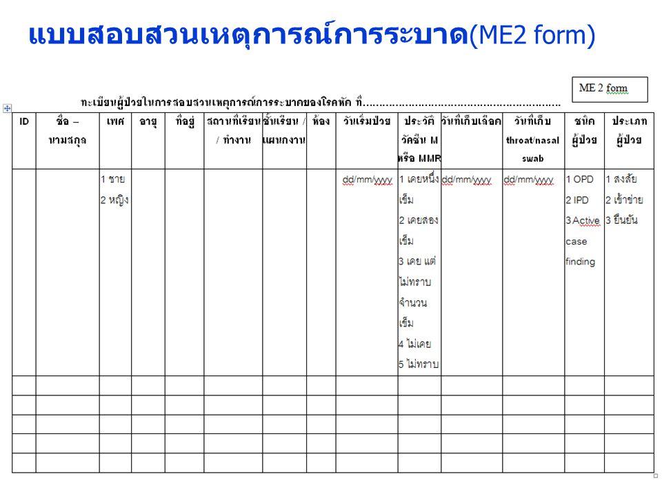 แบบสอบสวนเหตุการณ์การระบาด (ME2 form)