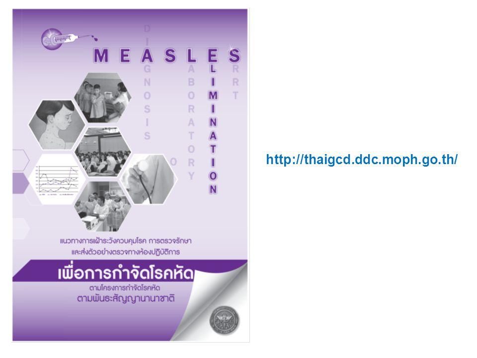 เกณฑ์ในการออกสอบสวนโรคในพื้นที่ 1.มีผู้ป่วยสงสัยโรคหัดเป็นกลุ่มก้อน 2.