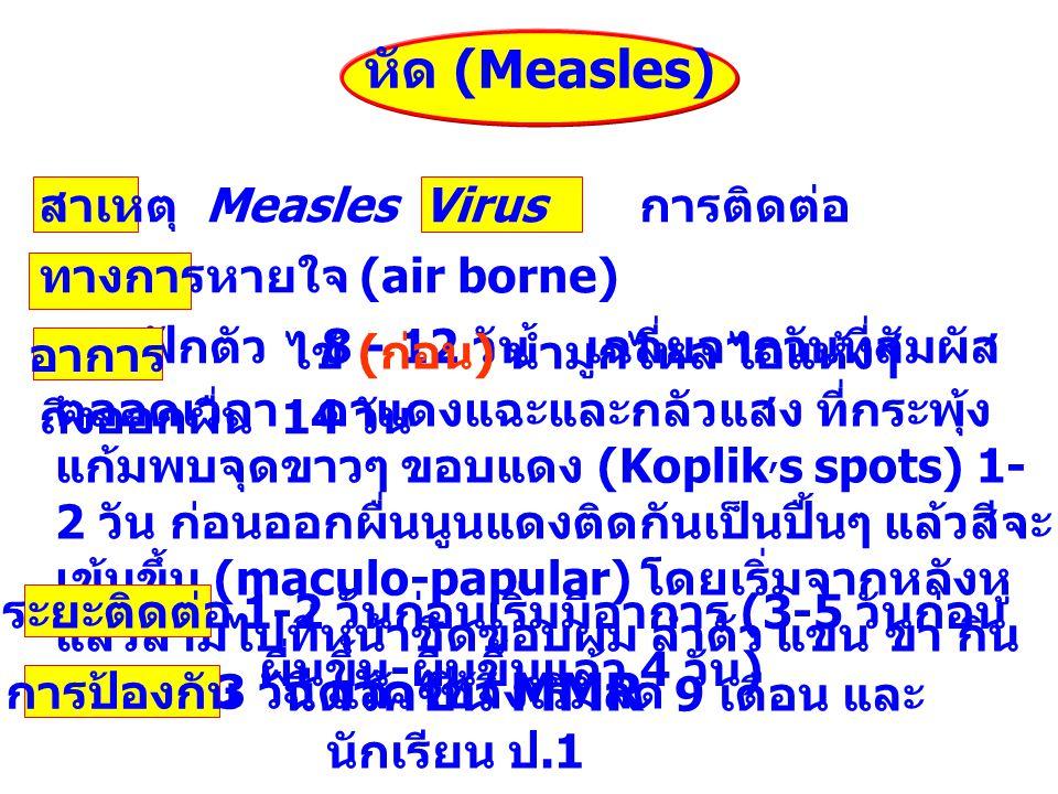 หัด (Measles) สาเหตุ Measles Virus การติดต่อ ทางการหายใจ (air borne) ระยะฟักตัว 8 - 12 วัน เฉลี่ยจากวันที่สัมผัส ถึงออกผื่น 14 วัน ไข้ ( ก่อน ) น้ำมูกไหล ไอแห้งๆ ตลอดเวลา ตาแดงแฉะและกลัวแสง ที่กระพุ้ง แก้มพบจุดขาวๆ ขอบแดง (Koplik, s spots) 1- 2 วัน ก่อนออกผื่นนูนแดงติดกันเป็นปื้นๆ แล้วสีจะ เข้มขึ้น (maculo-papular) โดยเริ่มจากหลังหู แล้วลามไปที่หน้าชิดขอบผม ลำตัว แขน ขา กิน เวลา 2-3 วัน แล้วไข้จึงเริ่มลด อาการ ระยะติดต่อ 1-2 วันก่อนเริ่มมีอาการ (3-5 วันก่อน ผื่นขึ้น - ผื่นขึ้นแล้ว 4 วัน ) การป้องกัน ฉีดวัคซีน MMR 9 เดือน และ นักเรียน ป.1