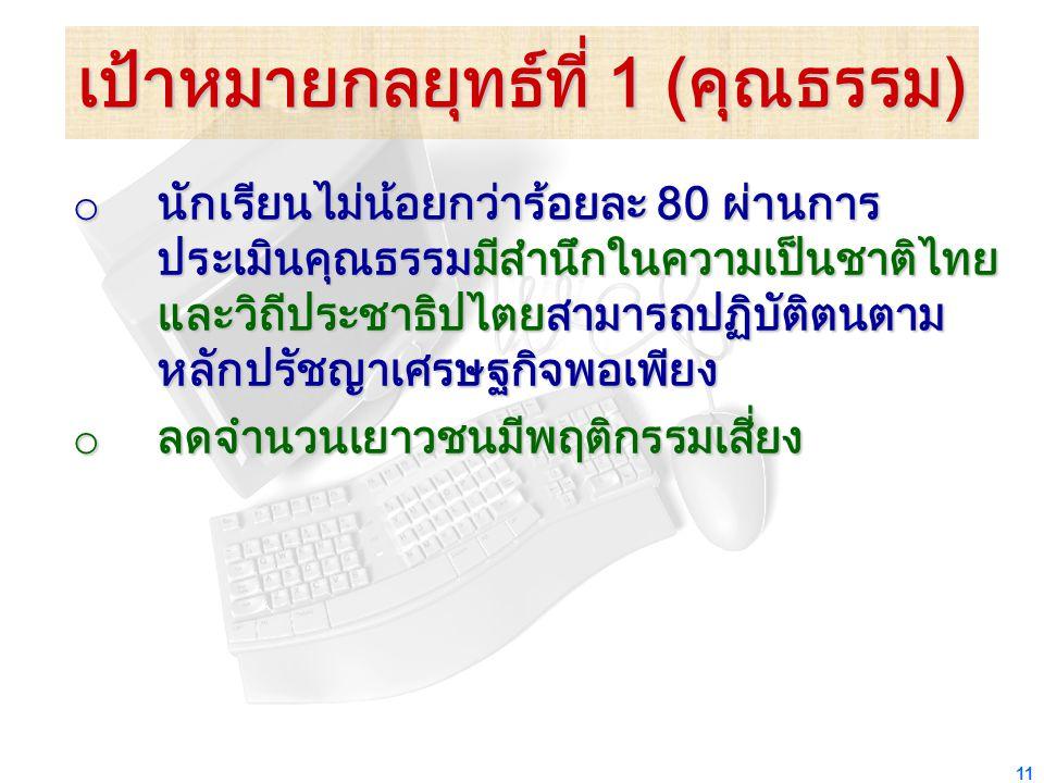 11 o นักเรียนไม่น้อยกว่าร้อยละ 80 ผ่านการ ประเมินคุณธรรมมีสำนึกในความเป็นชาติไทย และวิถีประชาธิปไตยสามารถปฏิบัติตนตาม หลักปรัชญาเศรษฐกิจพอเพียง o ลดจำ