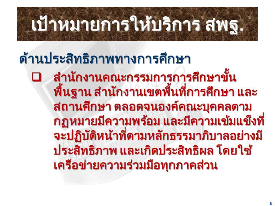 7 1.ปลูกฝังคุณธรรม ความสำนึกในความเป็น ชาติไทย และวิถีชีวิตตามหลักปรัชญา เศรษฐกิจพอเพียงให้แก่นักเรียนทุกคน 2.เพิ่มอัตราการเข้าเรียนในทุกระดับ ทั้งเด็ก ทั่วไป ผู้พิการ ผู้ด้อยโอกาส ลดอัตราการ ออกกลางคัน และพัฒนารูปแบบการ ให้บริการการศึกษาขั้นพื้นฐานแก่ เยาวชนที่อยู่นอกระบบสถานศึกษา กลยุทธ์ ของ สพฐ.