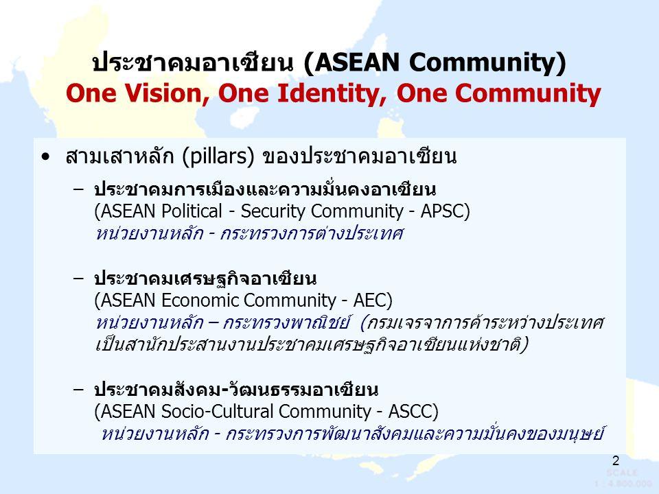 2 ประชาคมอาเซียน (ASEAN Community) One Vision, One Identity, One Community สามเสาหลัก (pillars) ของประชาคมอาเซียน –ประชาคมการเมืองและความมั่นคงอาเซียน (ASEAN Political - Security Community - APSC) หน่วยงานหลัก - กระทรวงการต่างประเทศ –ประชาคมเศรษฐกิจอาเซียน (ASEAN Economic Community - AEC) หน่วยงานหลัก – กระทรวงพาณิชย์ (กรมเจรจาการค้าระหว่างประเทศ เป็นสานักประสานงานประชาคมเศรษฐกิจอาเซียนแห่งชาติ) –ประชาคมสังคม-วัฒนธรรมอาเซียน (ASEAN Socio-Cultural Community - ASCC) หน่วยงานหลัก - กระทรวงการพัฒนาสังคมและความมั่นคงของมนุษย์