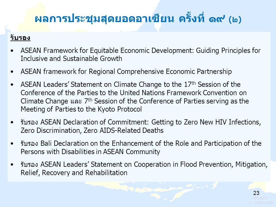 ผลการประชุมสุดยอดอาเซียน ครั้งที่ ๑๙ (๒) รับรอง ASEAN Framework for Equitable Economic Development: Guiding Principles for Inclusive and Sustainable G