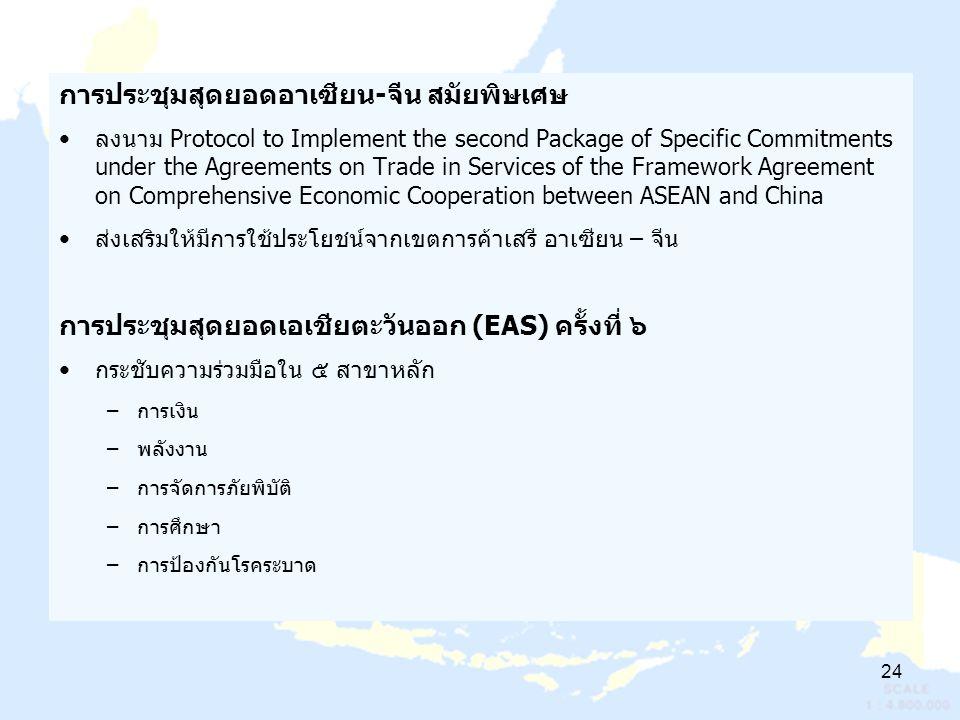 การประชุมสุดยอดอาเซียน-จีน สมัยพิษเศษ ลงนาม Protocol to Implement the second Package of Specific Commitments under the Agreements on Trade in Services