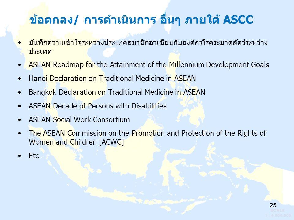 ข้อตกลง/ การดำเนินการ อื่นๆ ภายใต้ ASCC บันทึกความเข้าใจระหว่างประเทศสมาชิกอาเซียนกับองค์กรโรคระบาดสัตว์ระหว่าง ประเทศ ASEAN Roadmap for the Attainment of the Millennium Development Goals Hanoi Declaration on Traditional Medicine in ASEAN Bangkok Declaration on Traditional Medicine in ASEAN ASEAN Decade of Persons with Disabilities ASEAN Social Work Consortium The ASEAN Commission on the Promotion and Protection of the Rights of Women and Children [ACWC] Etc.