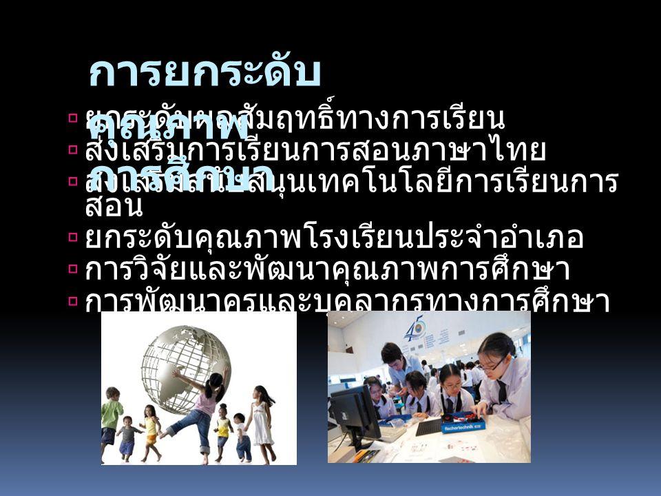  ยกระดับผลสัมฤทธิ์ทางการเรียน  ส่งเสริมการเรียนการสอนภาษาไทย  ส่งเสริมสนับสนุนเทคโนโลยีการเรียนการ สอน  ยกระดับคุณภาพโรงเรียนประจำอำเภอ  การวิจัยและพัฒนาคุณภาพการศึกษา  การพัฒนาครูและบุคลากรทางการศึกษา การยกระดับ คุณภาพ การศึกษา