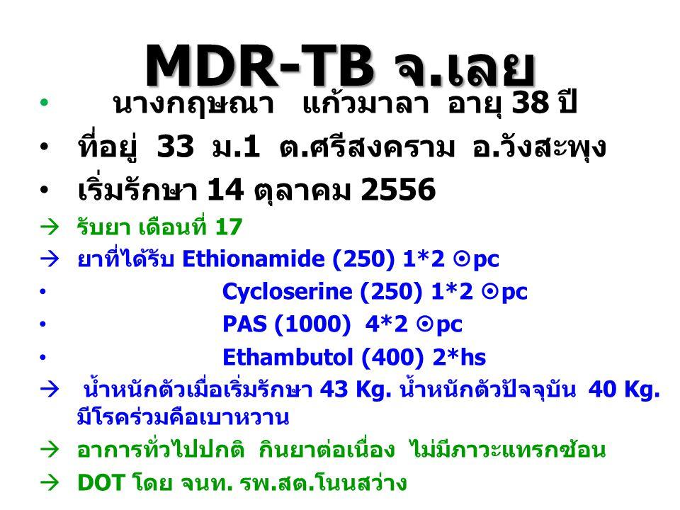 MDR-TB จ. เลย นางกฤษณา แก้วมาลา อายุ 38 ปี ที่อยู่ 33 ม.1 ต. ศรีสงคราม อ. วังสะพุง เริ่มรักษา 14 ตุลาคม 2556  รับยา เดือนที่ 17  ยาที่ได้รับ Ethiona