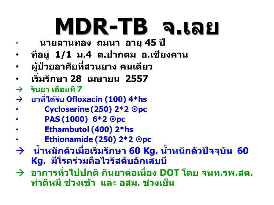MDR-TB จ. เลย นายลานทอง ถมนา อายุ 45 ปี ที่อยู่ 1/1 ม.4 ต. ปากตม อ. เชียงคาน ผู้ป่วยอาศัยที่สวนยาง คนเดียว เริ่มรักษา 28 เมษายน 2557  รับยา เดือนที่