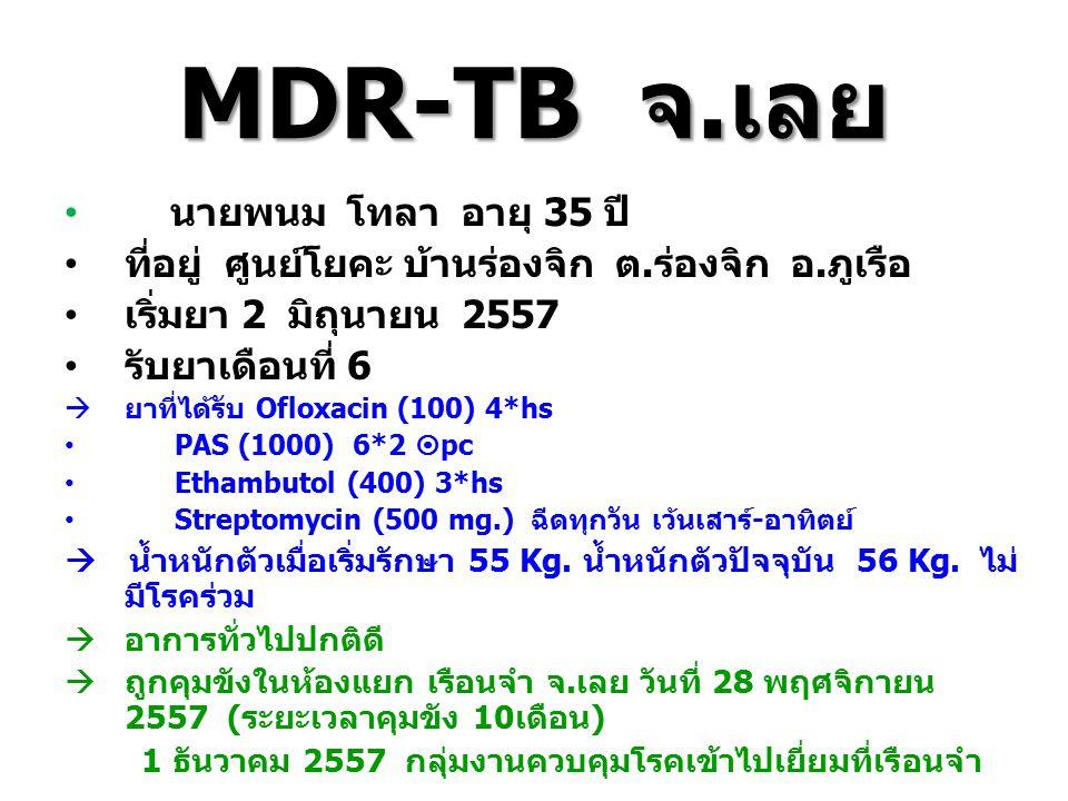 MDR-TB จ. เลย นายพนม โทลา อายุ 35 ปี ที่อยู่ ศูนย์โยคะ บ้านร่องจิก ต. ร่องจิก อ. ภูเรือ เริ่มยา 2 มิถุนายน 2557 รับยาเดือนที่ 6  ยาที่ได้รับ Ofloxaci