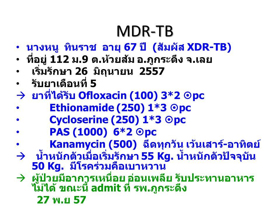 นางหนู ทินราช อายุ 67 ปี ( สัมผัส XDR-TB) ที่อยู่ 112 ม.9 ต. ห้วยส้ม อ. ภูกระดึง จ. เลย เริ่มรักษา 26 มิถุนายน 2557 รับยาเดือนที่ 5  ยาที่ได้รับ Oflo