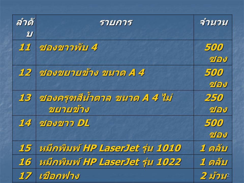 2 ลำดั บ รายการจำนวน 11 ซองขาวพับ 4 500 ซอง 12 ซองขยายข้าง ขนาด A 4 500 ซอง 13 ซองครุฑสีน้ำตาล ขนาด A 4 ไม่ ขยายข้าง 250 ซอง 14 ซองขาว DL 500 ซอง 15 หมึกพิมพ์ HP LaserJet รุ่น 1010 1 ตลับ 16 หมึกพิมพ์ HP LaserJet รุ่น 1022 1 ตลับ 17เชือกฟาง 2 ม้วน 18 เทปกาว 2 หน้า ชนิดบาง ขนาด ¾ นิ้ว 2 ม้วน 19 HUB 5 PORT Model TL-SF 1005 D 1 ชุด 20 กระดาษสำหรับจัดทำใบ ประกาศนียบัตร 550 แผ่น