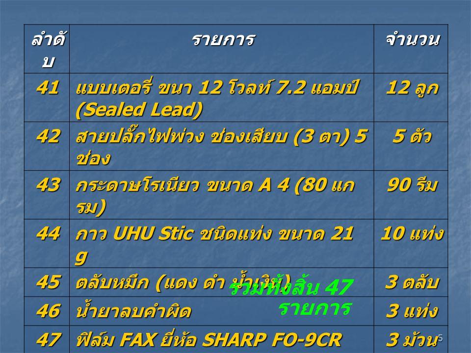 5 ลำดั บ รายการจำนวน 41 แบบเตอรี่ ขนา 12 โวลท์ 7.2 แอมป์ (Sealed Lead) 12 ลูก 42 สายปลั๊กไฟพ่วง ช่องเสียบ (3 ตา ) 5 ช่อง 5 ตัว 43 กระดาษโรเนียว ขนาด A 4 (80 แก รม ) 90 รีม 44 กาว UHU Stic ชนิดแท่ง ขนาด 21 g 10 แท่ง 45 ตลับหมึก ( แดง ดำ น้ำเงิน ) 3 ตลับ 46น้ำยาลบคำผิด 3 แท่ง 47 ฟิล์ม FAX ยี่ห้อ SHARP FO-9CR 3 ม้วน รวมทั้งสิ้น 47 รายการ