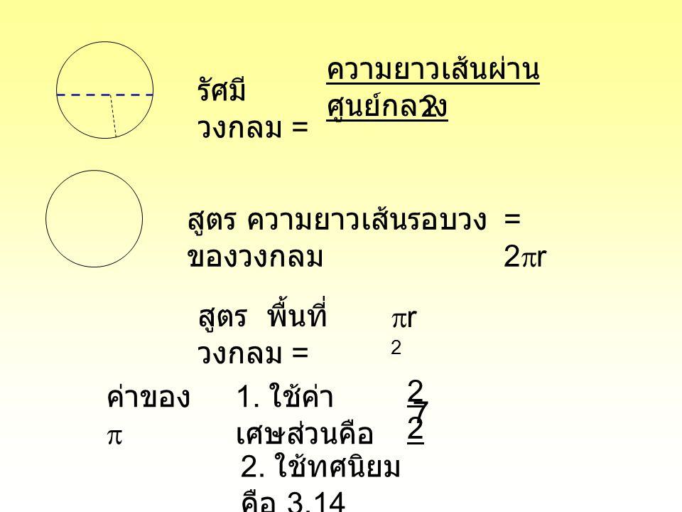 h2h2 r2r2 + 2 = r h สูตร พื้นที่ผิวข้าง ของกรวย = r= r สูตร พื้นที่ฐาน กรวย = = r r + r2+ r2 พื้นที่ผิวของ กรวย สูต ร  r 2