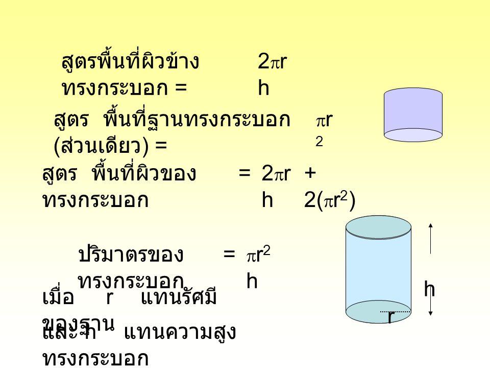 =2rh2rh +2(r2)+2(r2) สูตร พื้นที่ผิวของ ทรงกระบอก สูตรพื้นที่ผิวข้าง ทรงกระบอก = สูตร พื้นที่ฐานทรงกระบอก ( ส่วนเดียว ) = 2rh2rh r2r2 r2hr2h