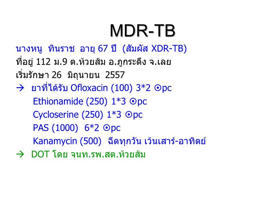 นางหนู ทินราช อายุ 67 ปี (สัมผัส XDR-TB) ที่อยู่ 112 ม.9 ต.ห้วยส้ม อ.ภูกระดึง จ.เลย เริ่มรักษา 26 มิถุนายน 2557  ยาที่ได้รับ Ofloxacin (100) 3*2  pc Ethionamide (250) 1*3  pc Cycloserine (250) 1*3  pc PAS (1000) 6*2  pc Kanamycin (500) ฉีดทุกวัน เว้นเสาร์-อาทิตย์  DOT โดย จนท.รพ.สต.ห้วยส้ม MDR-TB