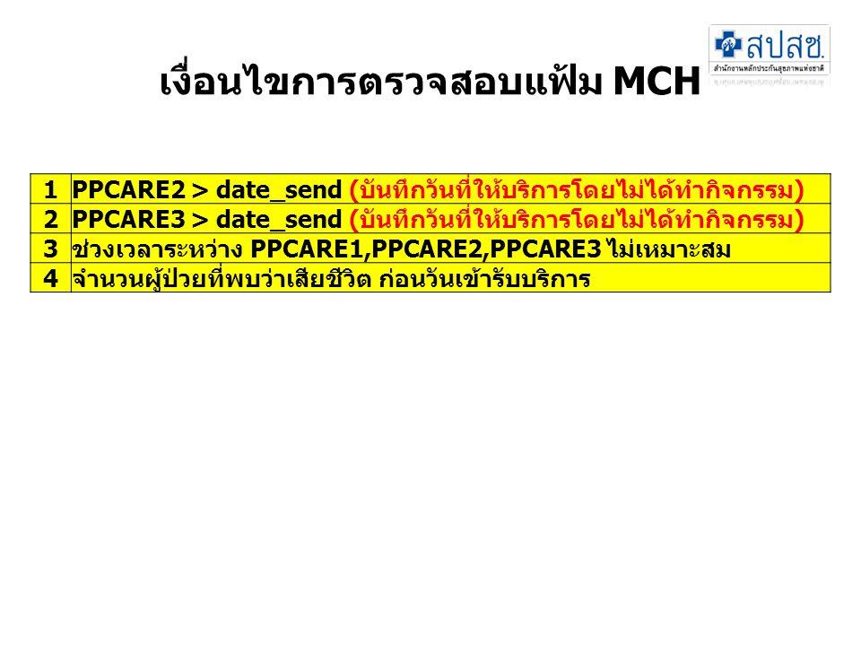 เงื่อนไขการตรวจสอบแฟ้ม MCH 1PPCARE2 > date_send (บันทึกวันที่ให้บริการโดยไม่ได้ทำกิจกรรม) 2PPCARE3 > date_send (บันทึกวันที่ให้บริการโดยไม่ได้ทำกิจกรร
