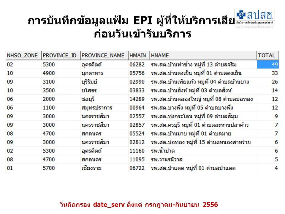 การบันทึกข้อมูลแฟ้ม EPI ผู้ที่ให้บริการเสียชีวิต ก่อนวันเข้ารับบริการ วันคัดกรอง date_serv ตั้งแต่ กรกฎาคม-กันยายน 2556