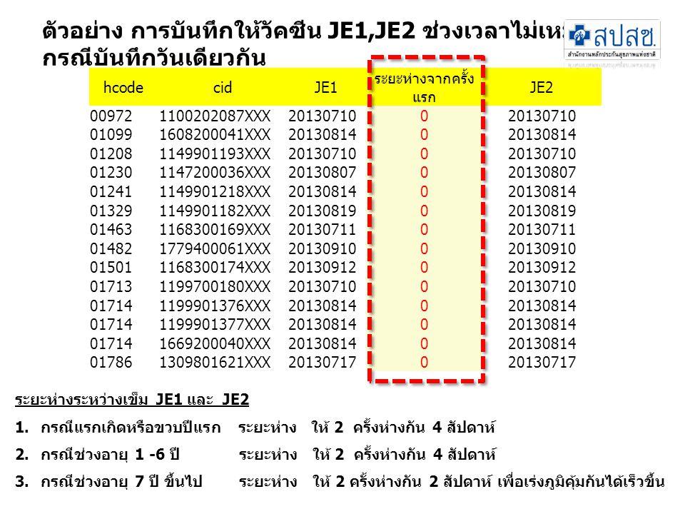 hcodecidJE1 ระยะห่างจากครั้ง แรก JE2 009721100202087XXX201307100 010991608200041XXX201308140 012081149901193XXX201307100 012301147200036XXX201308070 0