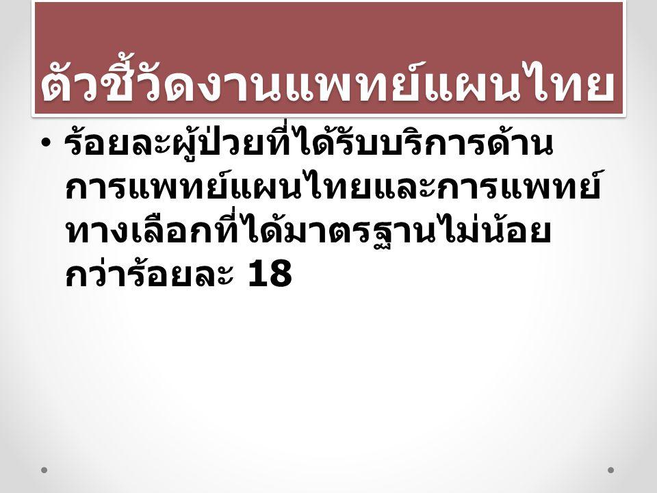 ตัวชี้วัดงานแพทย์แผนไทยตัวชี้วัดงานแพทย์แผนไทย ร้อยละผู้ป่วยที่ได้รับบริการด้าน การแพทย์แผนไทยและการแพทย์ ทางเลือกที่ได้มาตรฐานไม่น้อย กว่าร้อยละ 18