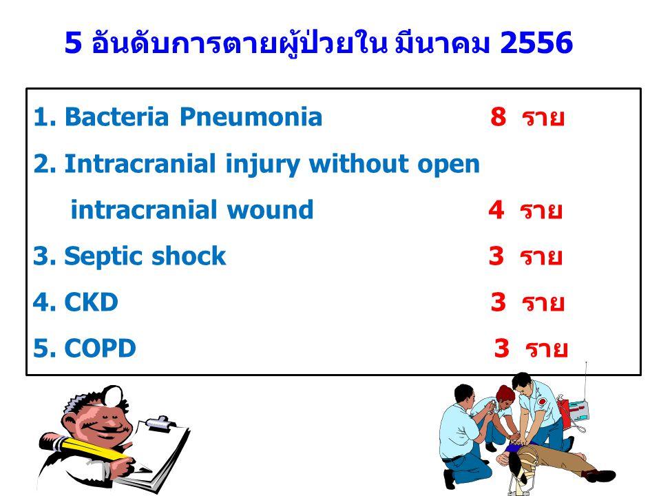5 อันดับการตายผู้ป่วยใน มีนาคม 2556 1. Bacteria Pneumonia 8 ราย 2.