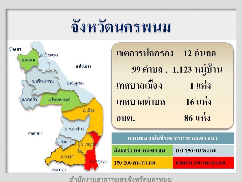 ประชากรตามกลุ่มอายุ ทะเบียนราษฎร์ ปี 2557 353,331 352,410 ปชก.