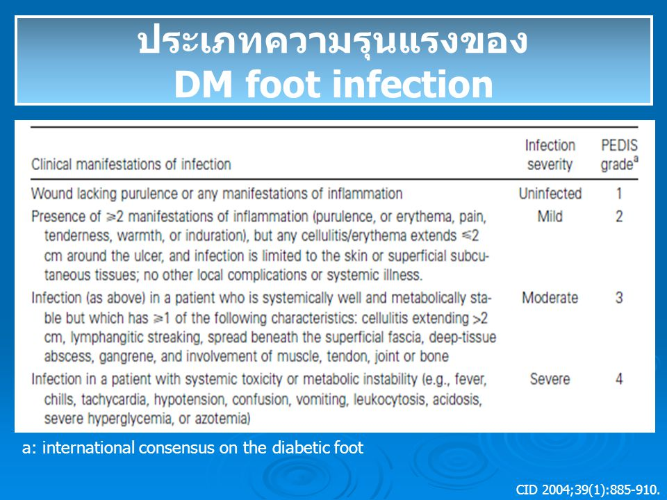 a: international consensus on the diabetic foot CID 2004;39(1):885-910.