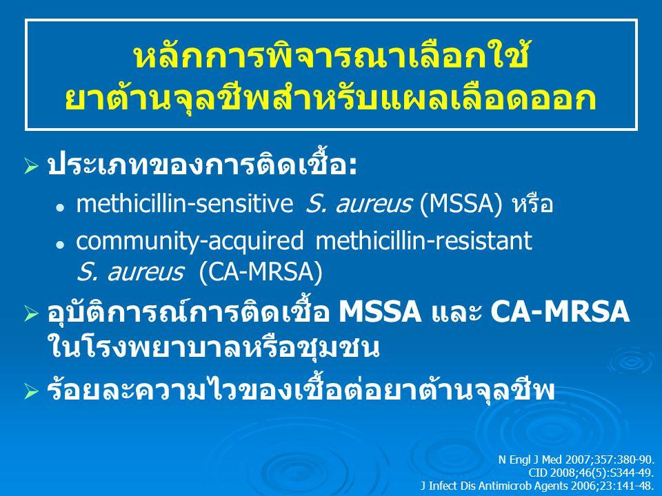 หลักการพิจารณาเลือกใช้ ยาต้านจุลชีพสำหรับแผลเลือดออก N Engl J Med 2007;357:380-90.