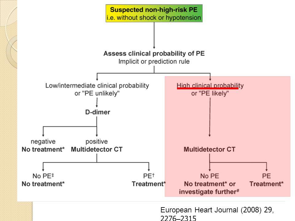 European Heart Journal (2008) 29, 2276–2315