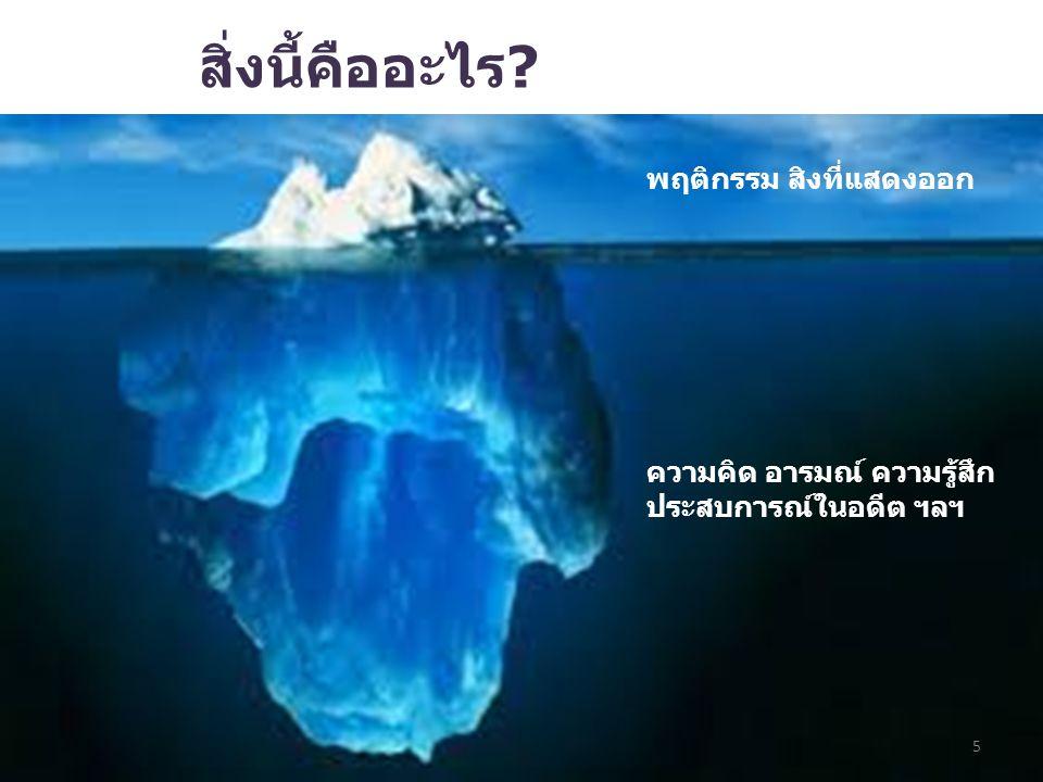 โรคที่ส่งผลต่อปัญหาการเรียนและ แนวทางการช่วยเหลือ โรคสมาธิสั้น (Attention Deficit Hyperactive Disorder: ADHD) ภาวะบกพร่องทางการเรียนรู้ (Learning Disorders: LD) ภาวะบกพร่องทางสติปัญญา (Intellectual Disabilities: ID) โรคออทิสติก (Autism Spectrum Disorders) 16