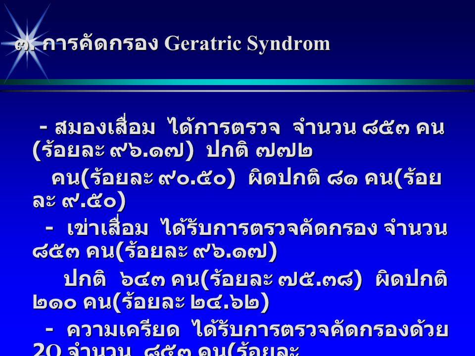๓. การคัดกรอง Geratric Syndrom - สมองเสื่อม ได้การตรวจ จำนวน ๘๕๓ คน ( ร้อยละ ๙๖. ๑๗ ) ปกติ ๗๗๒ - สมองเสื่อม ได้การตรวจ จำนวน ๘๕๓ คน ( ร้อยละ ๙๖. ๑๗ )