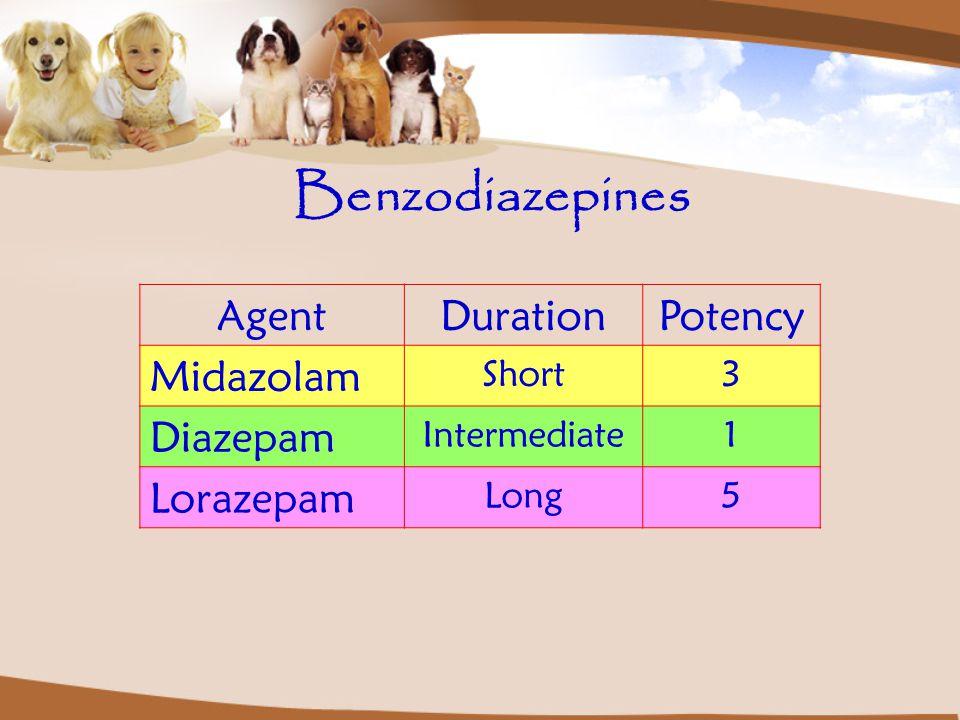 Benzodiazepines AgentDurationPotency Midazolam Short3 Diazepam Intermediate1 Lorazepam Long5