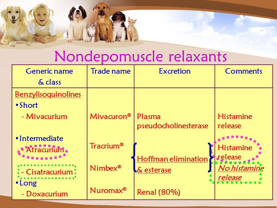Generic name & class Trade nameExcretionComments Benzylisoquinolines Short - Mivacurium Intermediate - Atracurium - Cisatracurium Long - Doxacurium Mi