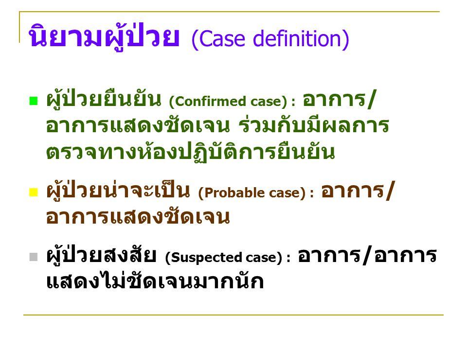 นิยามผู้ป่วย (Case definition) ผู้ป่วยยืนยัน (Confirmed case) : อาการ/ อาการแสดงชัดเจน ร่วมกับมีผลการ ตรวจทางห้องปฏิบัติการยืนยัน ผู้ป่วยน่าจะเป็น (Probable case) : อาการ/ อาการแสดงชัดเจน ผู้ป่วยสงสัย (Suspected case) : อาการ/อาการ แสดงไม่ชัดเจนมากนัก