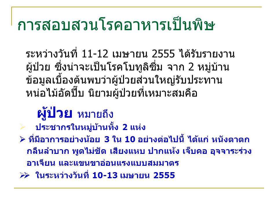 ระหว่างวันที่ 11-12 เมษายน 2555 ได้รับรายงาน ผู้ป่วย ซึ่งน่าจะเป็นโรคโบทูลิซึ่ม จาก 2 หมู่บ้าน ข้อมูลเบื้องต้นพบว่าผู้ป่วยส่วนใหญ่รับประทาน หน่อไม้อัดปี๊บ นิยามผู้ป่วยที่เหมาะสมคือ  ประชากรในหมู่บ้านทั้ง 2 แห่ง  ที่มีอาการอย่างน้อย 3 ใน 10 อย่างต่อไปนี้ ได้แก่ หนังตาตก กลืนลำบาก พูดไม่ชัด เสียงแหบ ปากแห้ง เจ็บคอ อุจจาระร่วง อาเจียน และแขนขาอ่อนแรงแบบสมมาตร  ในระหว่างวันที่ 10-13 เมษายน 2555 การสอบสวนโรคอาหารเป็นพิษ ผู้ป่วย หมายถึง