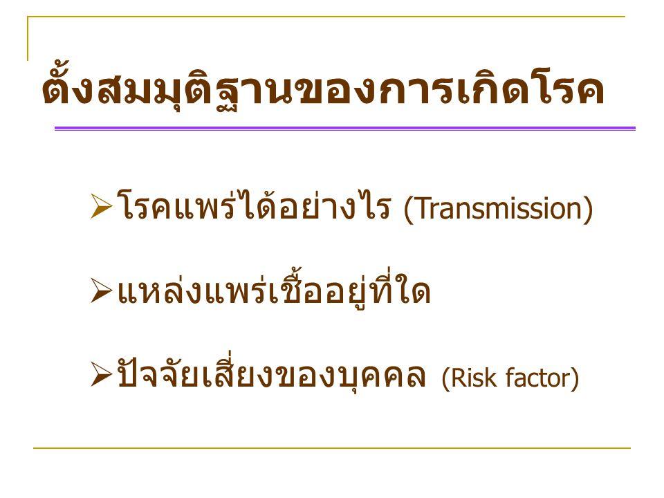  โรคแพร่ได้อย่างไร (Transmission)  แหล่งแพร่เชื้ออยู่ที่ใด  ปัจจัยเสี่ยงของบุคคล (Risk factor) ตั้งสมมุติฐานของการเกิดโรค