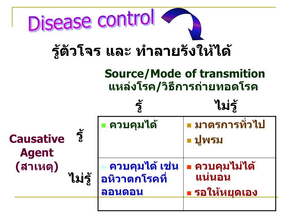 Source/Mode of transmition แหล่งโรค/วิธีการถ่ายทอดโรค Causative Agent (สาเหตุ) ควบคุมได้ มาตรการทั่วไป ปูพรม ควบคุมได้ เช่น อหิวาตกโรคที่ ลอนดอน ควบคุมไม่ได้ แน่นอน รอให้หยุดเอง รู้ตัวโจร และ ทำลายรังให้ได้ รู้ ไม่รู้ รู้ ไม่รู้
