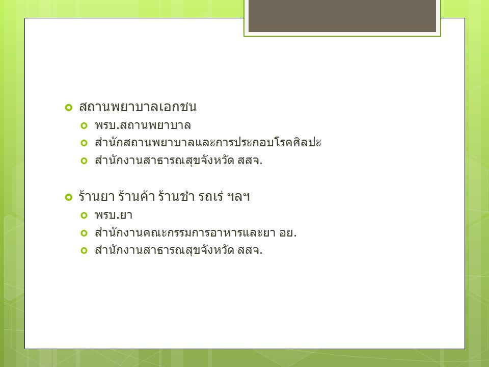 ยาผงจินดามณี (ยาผีบอก) (พบ เดกซาเมทาโซน) #12 ก.ย. 2556 : 16.00 น.