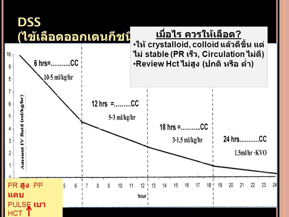 DSS ( ไข้เลือดออกเดนกีชนิดช็อค ) เมื่อไร ควรให้เลือด ? ให้ crystalloid, colloid แล้วดีขึ้น แต่ ไม่ stable (PR เร็ว, Circulation ไม่ดี ) Review Hct ไม่