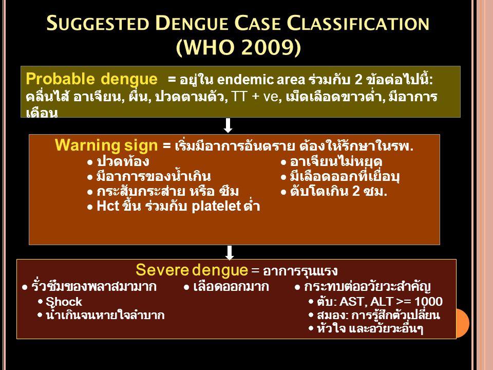 S UGGESTED D ENGUE C ASE C LASSIFICATION (WHO 2009) Probable dengue = อยู่ใน endemic area ร่วมกับ 2 ข้อต่อไปนี้ : คลื่นไส้ อาเจียน, ผื่น, ปวดตามตัว, T
