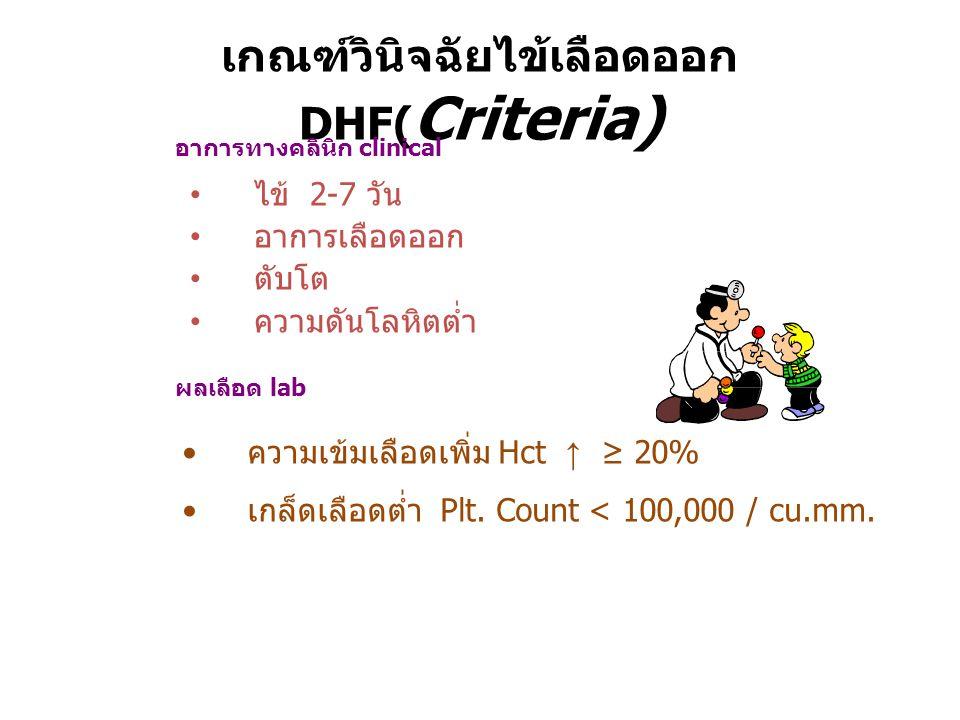 เกณฑ์วินิจฉัยไข้เลือดออก DHF( Criteria) ไข้ 2-7 วัน อาการเลือดออก ตับโต ความดันโลหิตต่ำ อาการทางคลินิก clinical ผลเลือด lab ความเข้มเลือดเพิ่ม Hct ↑ ≥