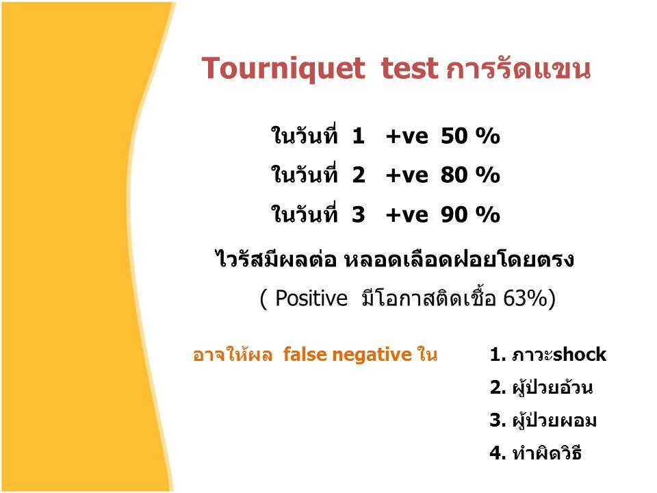 Tourniquet test การรัดแขน ในวันที่ 1 +ve 50 % ในวันที่ 2 +ve 80 % ในวันที่ 3 +ve 90 % ไวรัสมีผลต่อ หลอดเลือดฝอยโดยตรง ( Positive มีโอกาสติดเชื้อ 63%)