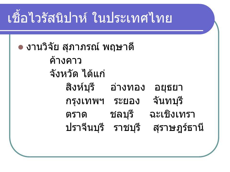 เชื้อไวรัสนิปาห์ ในประเทศไทย งานวิจัย สุภาภรณ์ พฤษาดี ค้างคาว จังหวัด ได้แก่ สิงห์บุรี อ่างทอง อยุธยา กรุงเทพฯ ระยอง จันทบุรี ตราด ชลบุรี ฉะเชิงเทรา ป