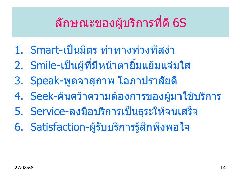 27/03/5892 ลักษณะของผู้บริการที่ดี 6S 1.Smart-เป็นมิตร ท่าทางท่วงทีสง่า 2.Smile-เป็นผู้ที่มีหน้าตายิ้มแย้มแจ่มใส 3.Speak-พูดจาสุภาพ โอภาปราสัยดี 4.See