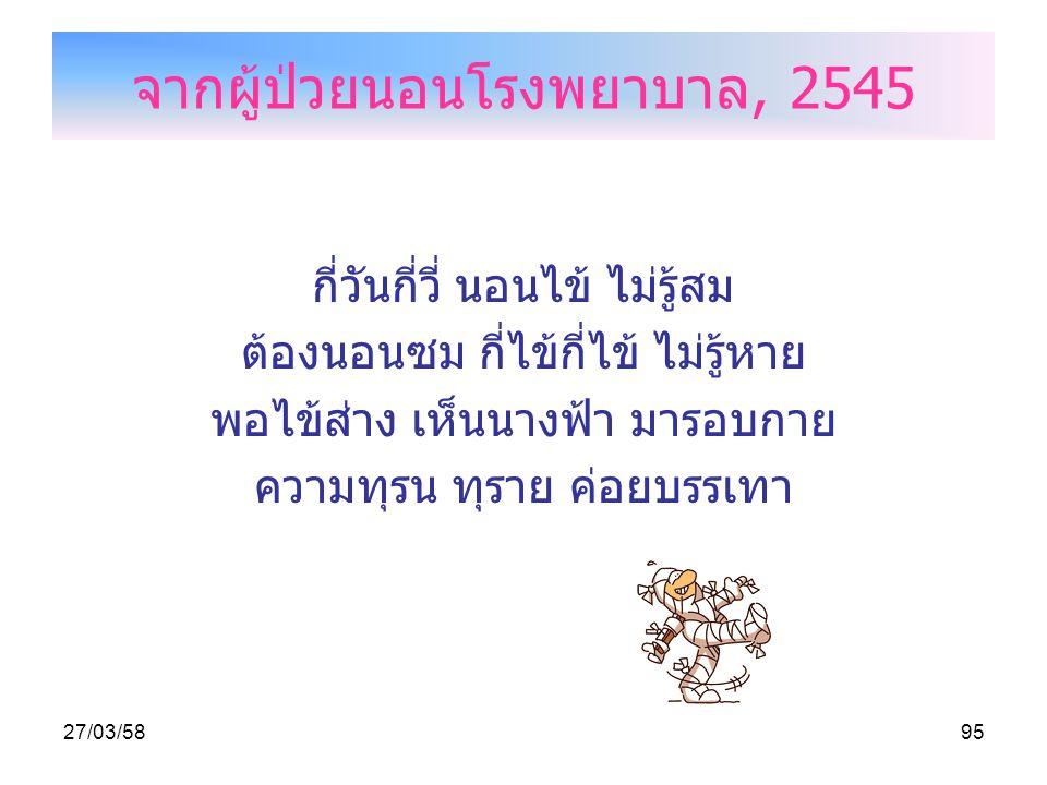 27/03/5895 จากผู้ป่วยนอนโรงพยาบาล, 2545 กี่วันกี่วี่ นอนไข้ ไม่รู้สม ต้องนอนซม กี่ไข้กี่ไข้ ไม่รู้หาย พอไข้ส่าง เห็นนางฟ้า มารอบกาย ความทุรน ทุราย ค่อ