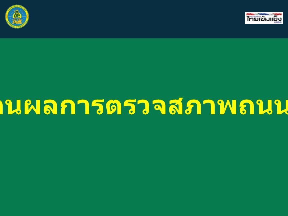 สรุปการตรวจสภาพถนนไร้ฝุ่น สรุปการรายงาน ณ วันที่ 25 มิถุนายน 2555 โครงการถนนไร้ฝุ่นก่อสร้างแล้วเสร็จ จำนวน 902 โครงการ คืนค้ำประกันสัญญาแล้วจำนวน 511 โครงการ คงเหลือ จำนวน 391 โครงการ - ไม่พบความเสียหาย จำนวน 339 โครงการ - พบความเสียหายเล็กน้อย จำนวน 34 โครงการ - พบความเสียหายมาก จำนวน 18 โครงการ