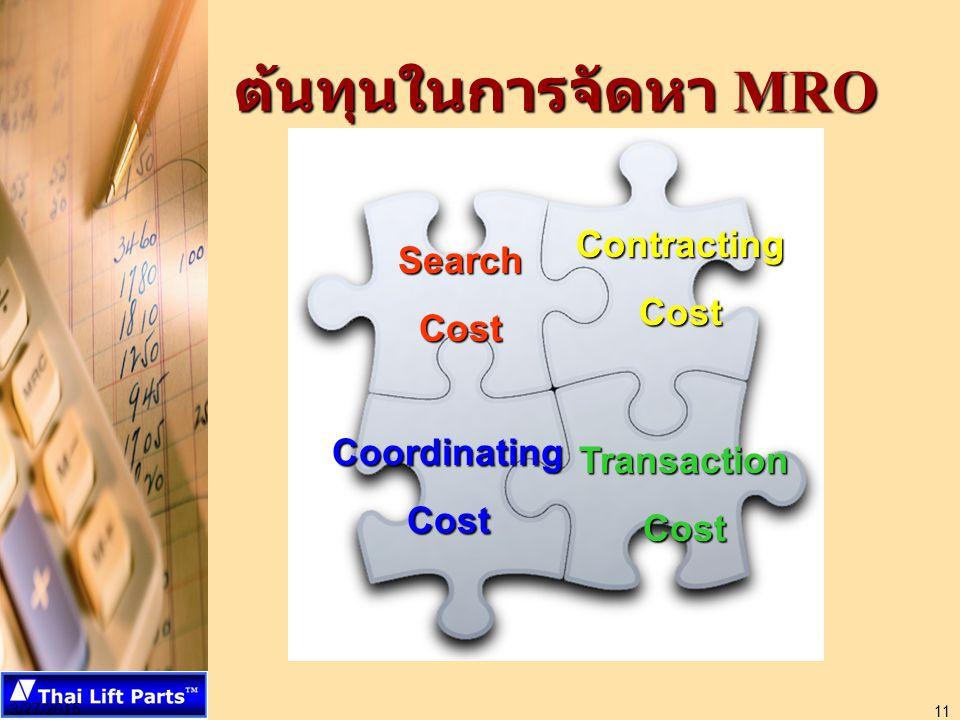 3/27/2015 11 ต้นทุนในการจัดหา MRO SearchCost ContractingCost CoordinatingCost TransactionCost