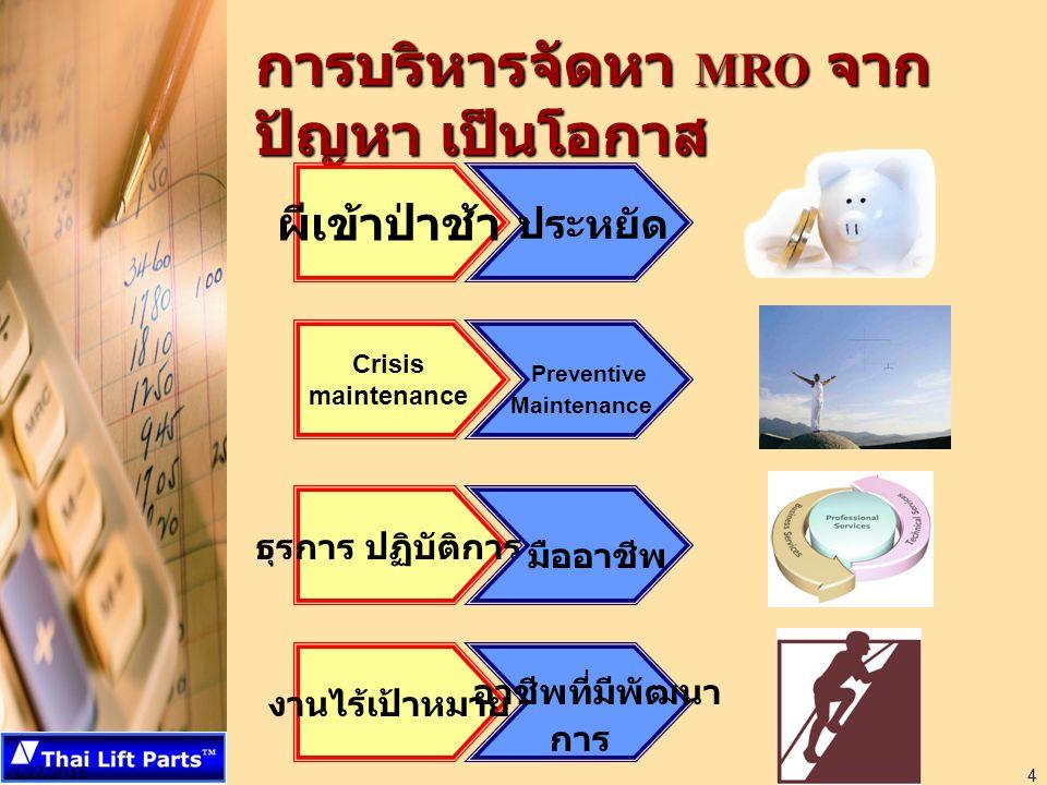 3/27/2015 4 การบริหารจัดหา MRO จาก ปัญหา เป็นโอกาส ผีเข้าป่าช้า ประหยัด Crisis maintenance Preventive Maintenance ธุรการ ปฏิบัติการ มืออาชีพ งานไร้เป้