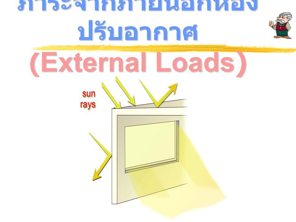 ภาระจากภายนอกห้อง ปรับอากาศ ( External Loads) sunrayssunrays